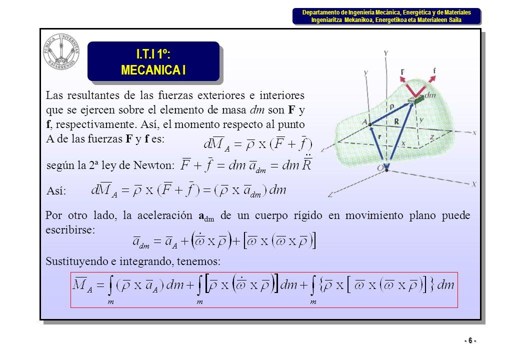 Las resultantes de las fuerzas exteriores e interiores que se ejercen sobre el elemento de masa dm son F y f, respectivamente. Así, el momento respecto al punto A de las fuerzas F y f es: