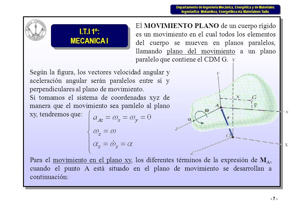 El MOVIMIENTO PLANO de un cuerpo rígido es un movimiento en el cual todos los elementos del cuerpo se mueven en planos paralelos, llamando plano del movimiento a un plano paralelo que contiene el CDM G.