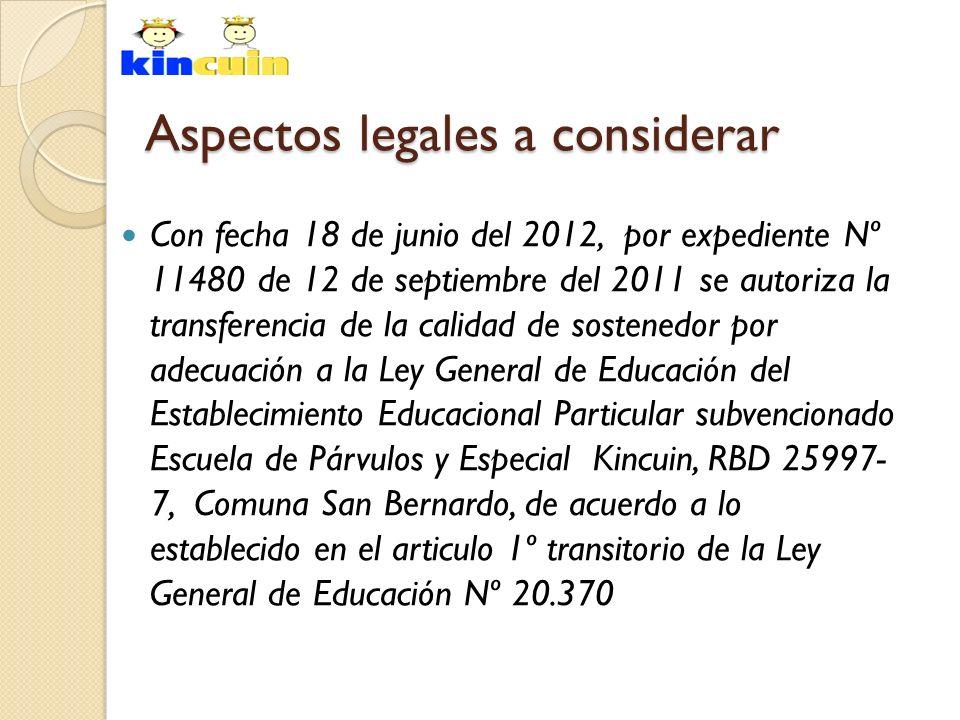 Aspectos legales a considerar