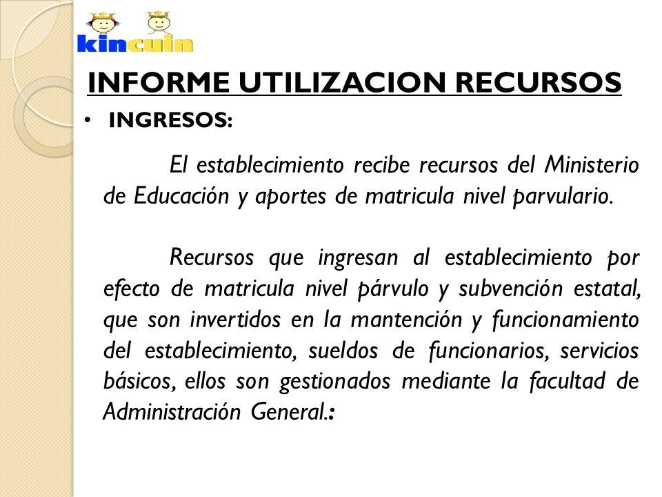 INFORME UTILIZACION RECURSOS