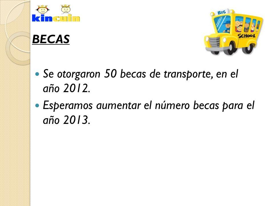 BECAS Se otorgaron 50 becas de transporte, en el año 2012.