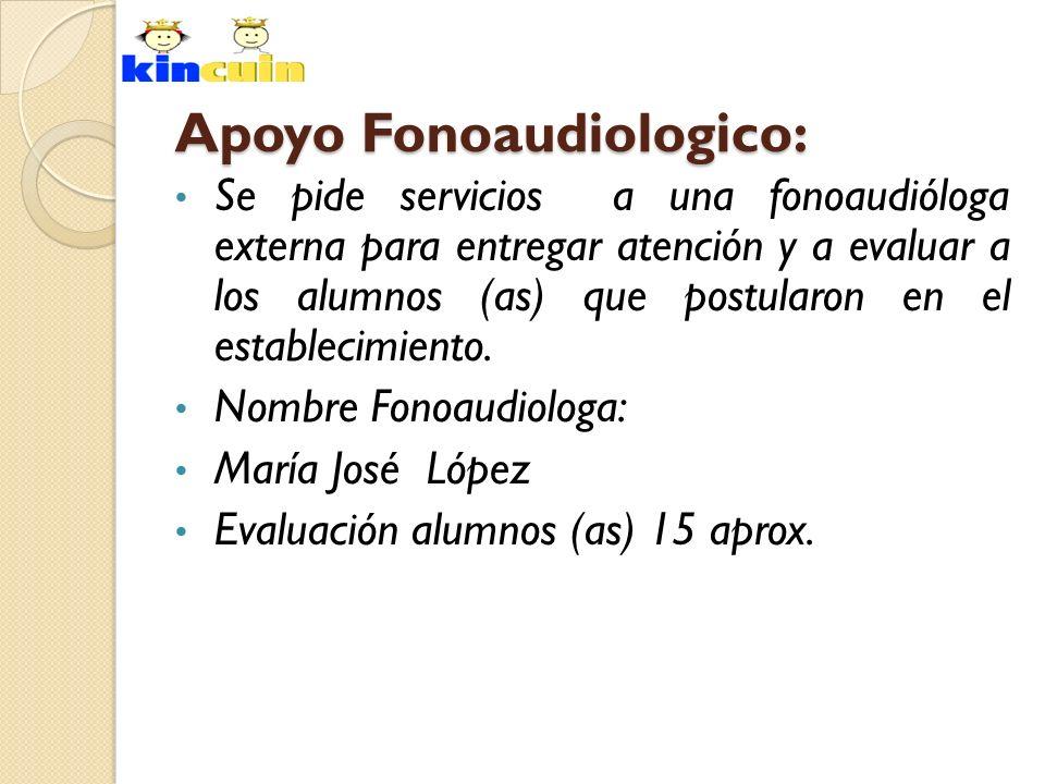 Apoyo Fonoaudiologico:
