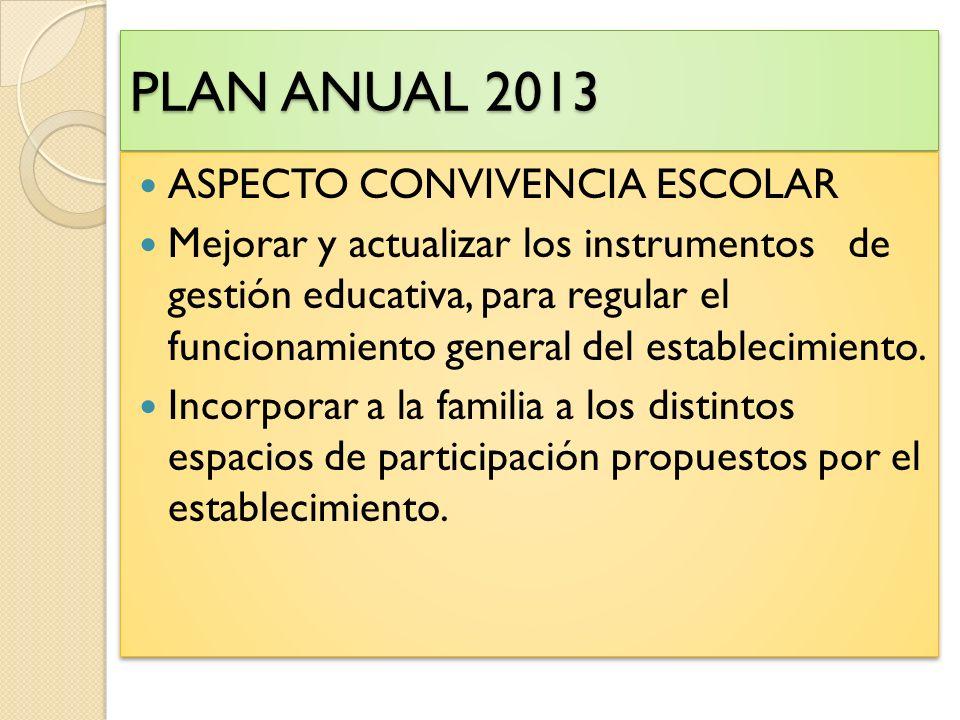 PLAN ANUAL 2013 ASPECTO CONVIVENCIA ESCOLAR