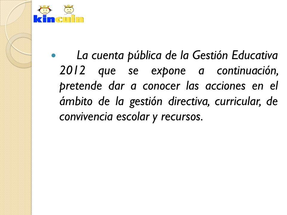 La cuenta pública de la Gestión Educativa 2012 que se expone a continuación, pretende dar a conocer las acciones en el ámbito de la gestión directiva, curricular, de convivencia escolar y recursos.