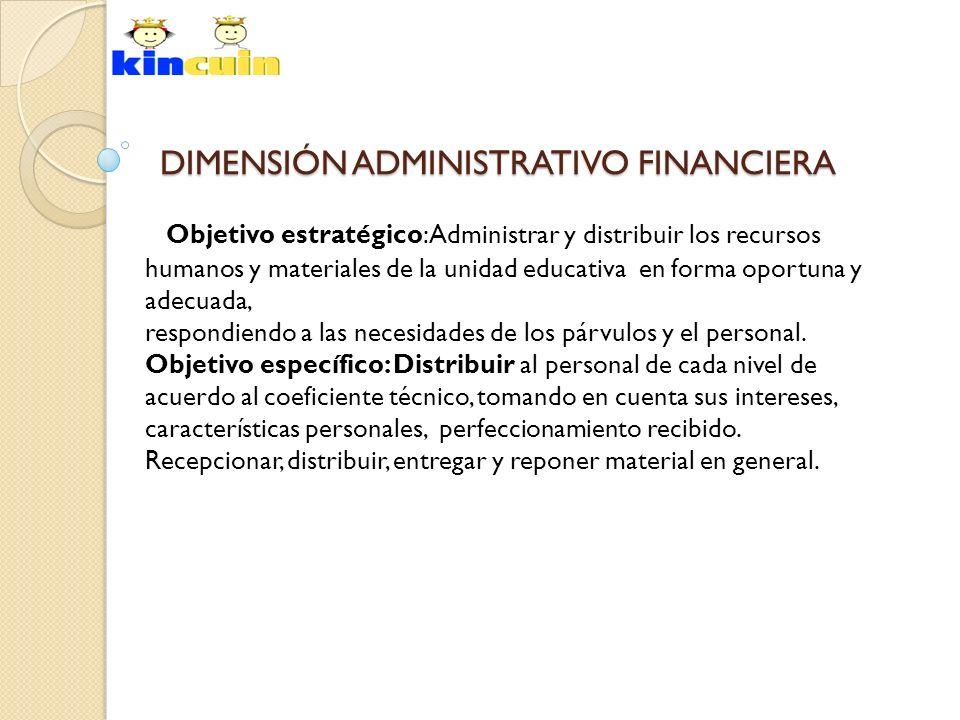DIMENSIÓN ADMINISTRATIVO FINANCIERA