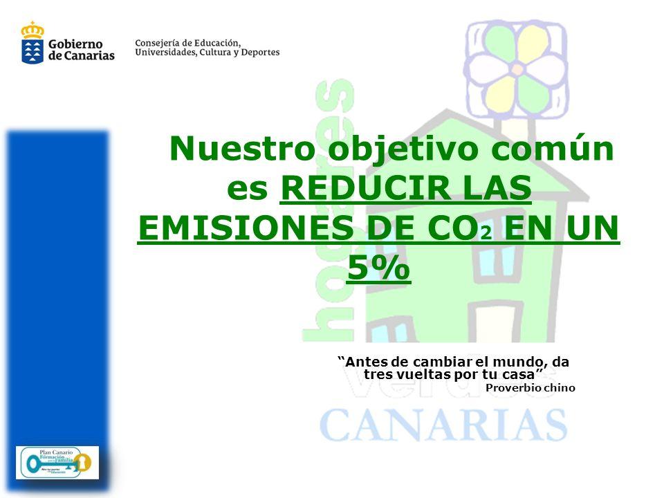 Nuestro objetivo común es REDUCIR LAS EMISIONES DE CO2 EN UN 5%