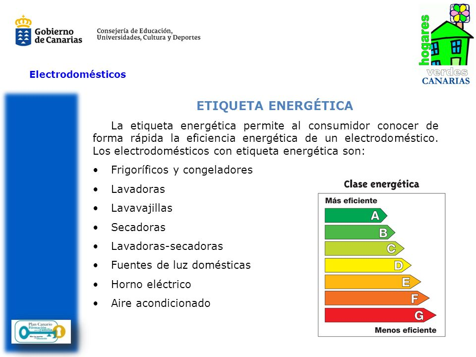 Electrodomésticos ETIQUETA ENERGÉTICA.