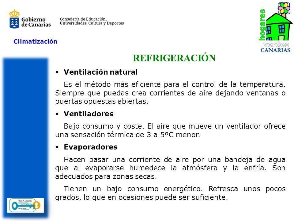 REFRIGERACIÓN Ventilación natural