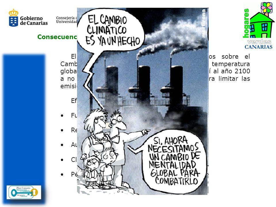 Consecuencias del consumo de energía