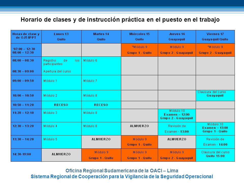 Horario de clases y de instrucción práctica en el puesto en el trabajo