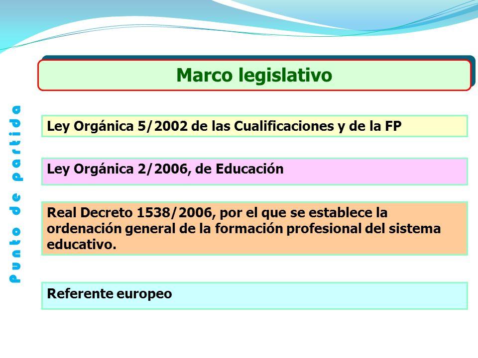Marco legislativo P u n t o d e p a r t i d a