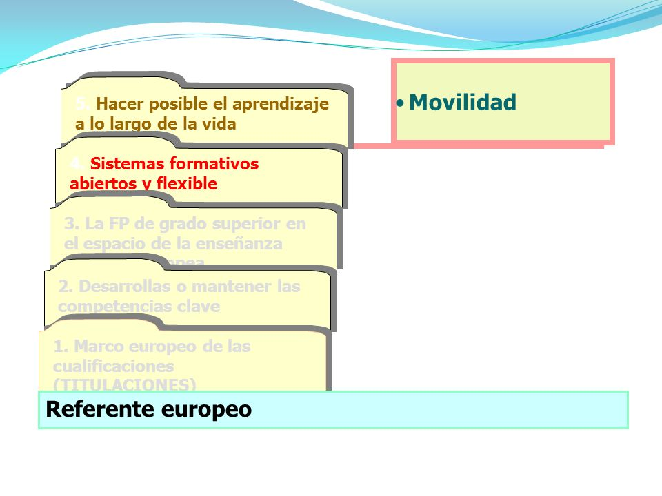 Movilidad Referente europeo