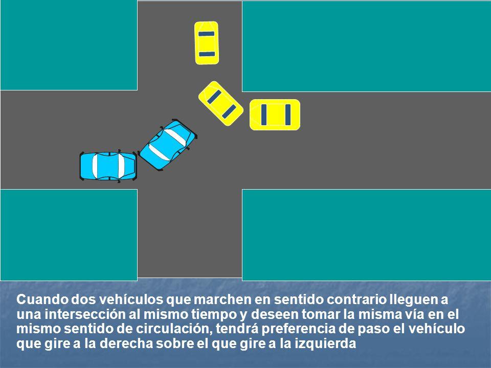 Cuando dos vehículos que marchen en sentido contrario lleguen a una intersección al mismo tiempo y deseen tomar la misma vía en el mismo sentido de circulación, tendrá preferencia de paso el vehículo que gire a la derecha sobre el que gire a la izquierda