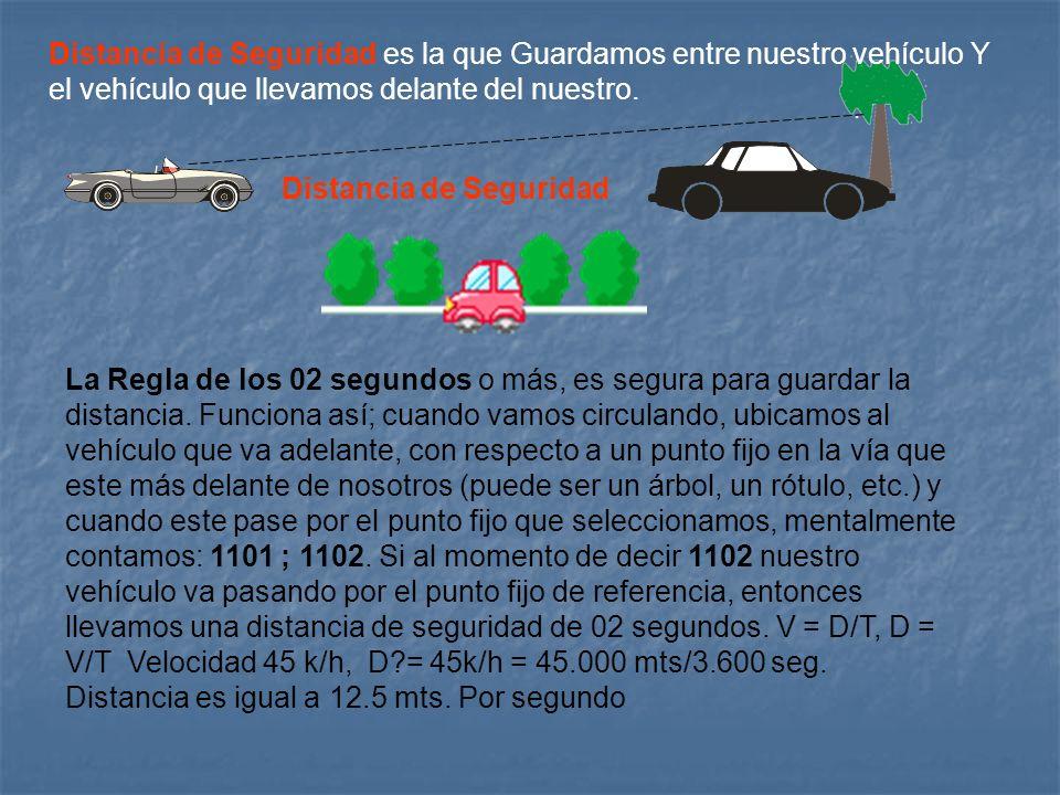 Distancia de Seguridad es la que Guardamos entre nuestro vehículo Y el vehículo que llevamos delante del nuestro.