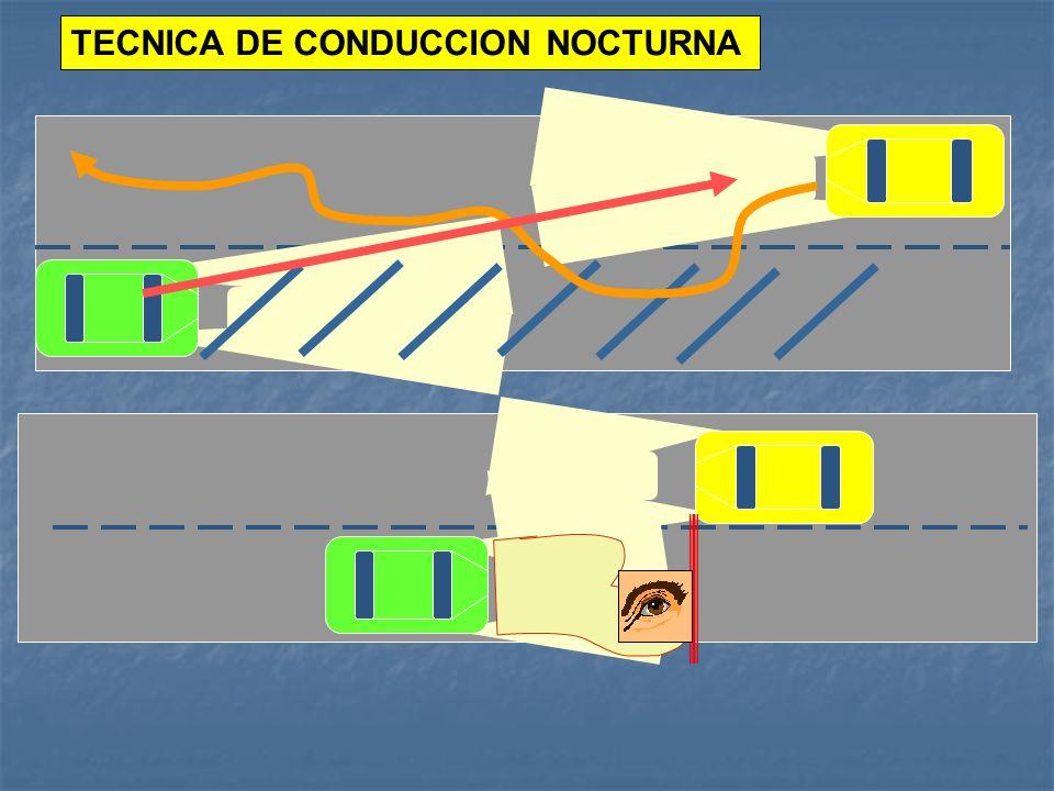TECNICA DE CONDUCCION NOCTURNA