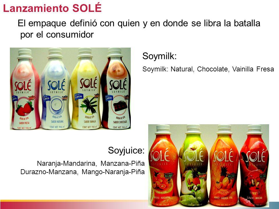 Lanzamiento SOLÉEl empaque definió con quien y en donde se libra la batalla. por el consumidor. Soymilk: