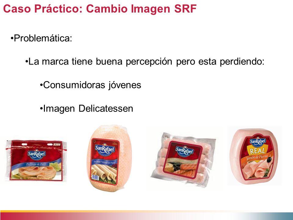 Caso Práctico: Cambio Imagen SRF