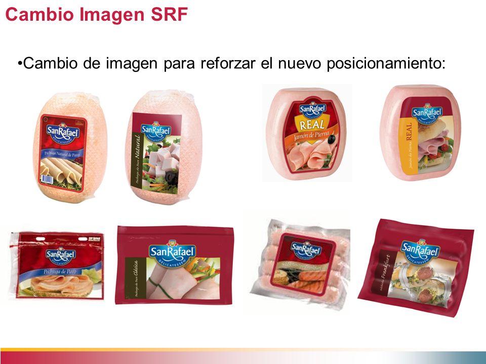 Cambio Imagen SRF Cambio de imagen para reforzar el nuevo posicionamiento: