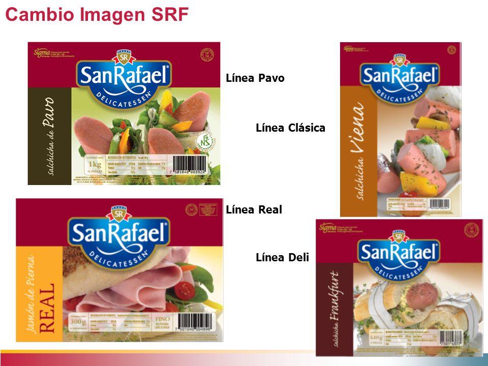 Cambio Imagen SRF Línea Pavo Línea Clásica Línea Real Línea Deli