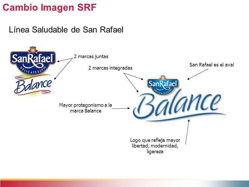 Cambio Imagen SRF Línea Saludable de San Rafael 2 marcas juntas