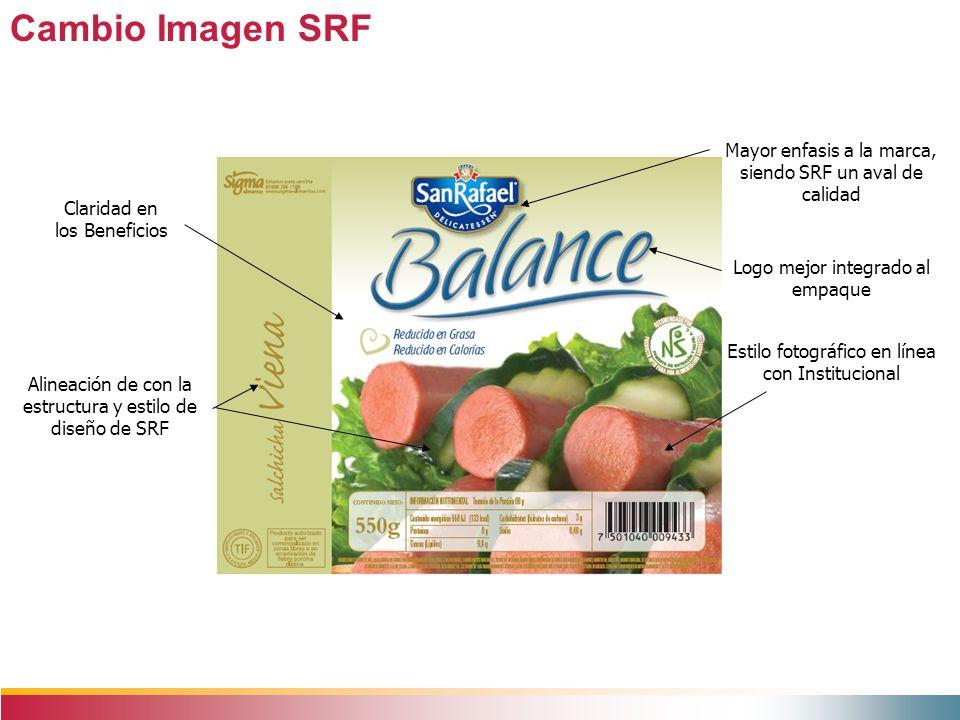 Cambio Imagen SRF Mayor enfasis a la marca, siendo SRF un aval de calidad. Claridad en. los Beneficios.