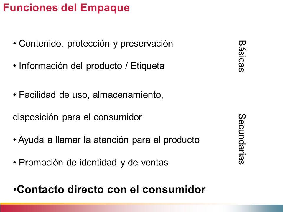 Contacto directo con el consumidor