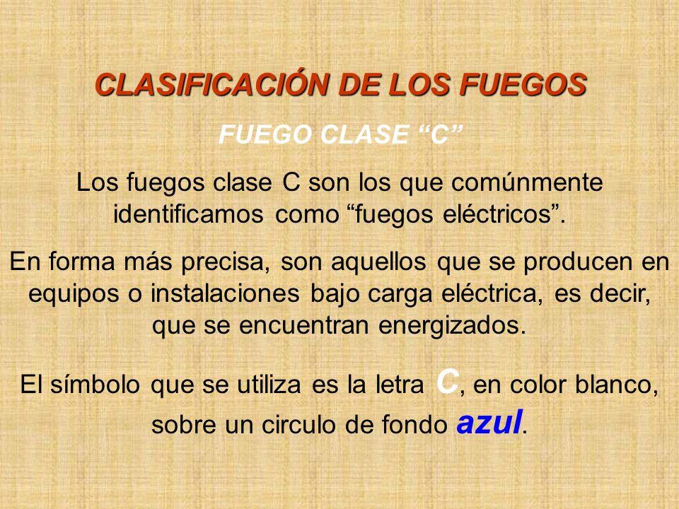 CLASIFICACIÓN DE LOS FUEGOS