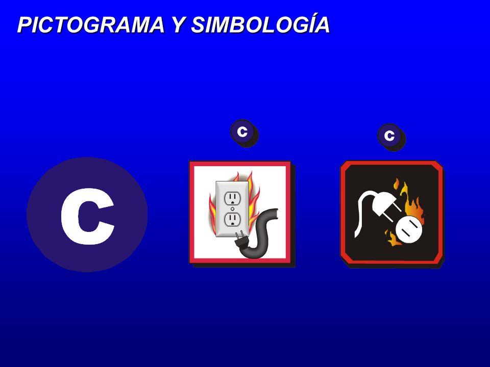PICTOGRAMA Y SIMBOLOGÍA