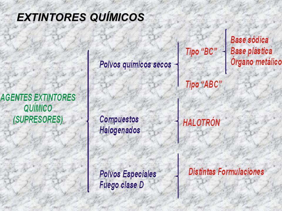 EXTINTORES QUÍMICOS