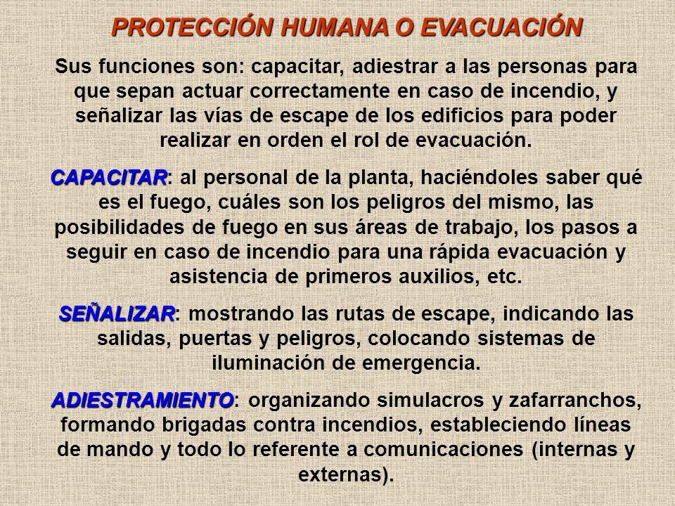 PROTECCIÓN HUMANA O EVACUACIÓN