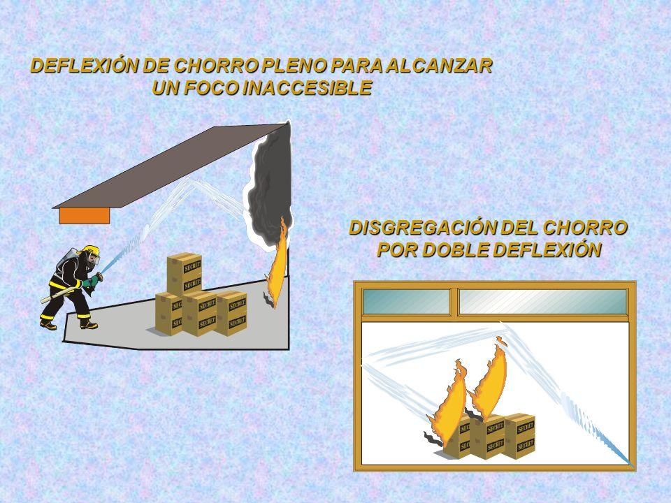 DEFLEXIÓN DE CHORRO PLENO PARA ALCANZAR DISGREGACIÓN DEL CHORRO