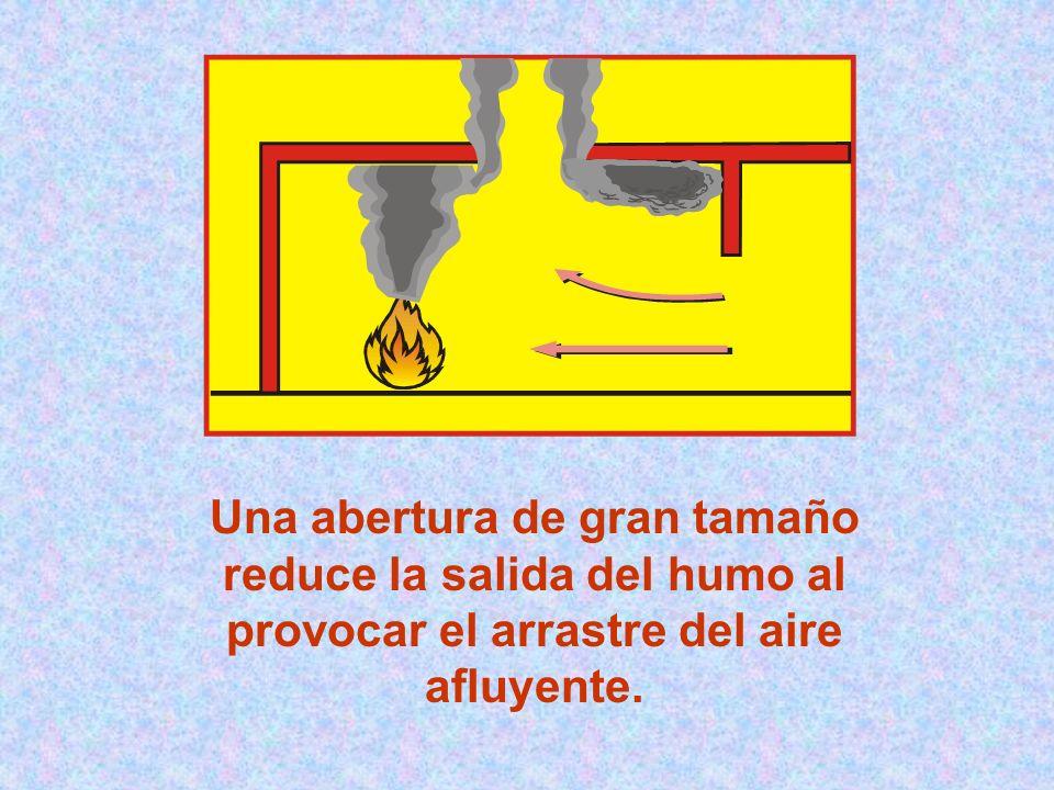 Una abertura de gran tamaño reduce la salida del humo al provocar el arrastre del aire afluyente.