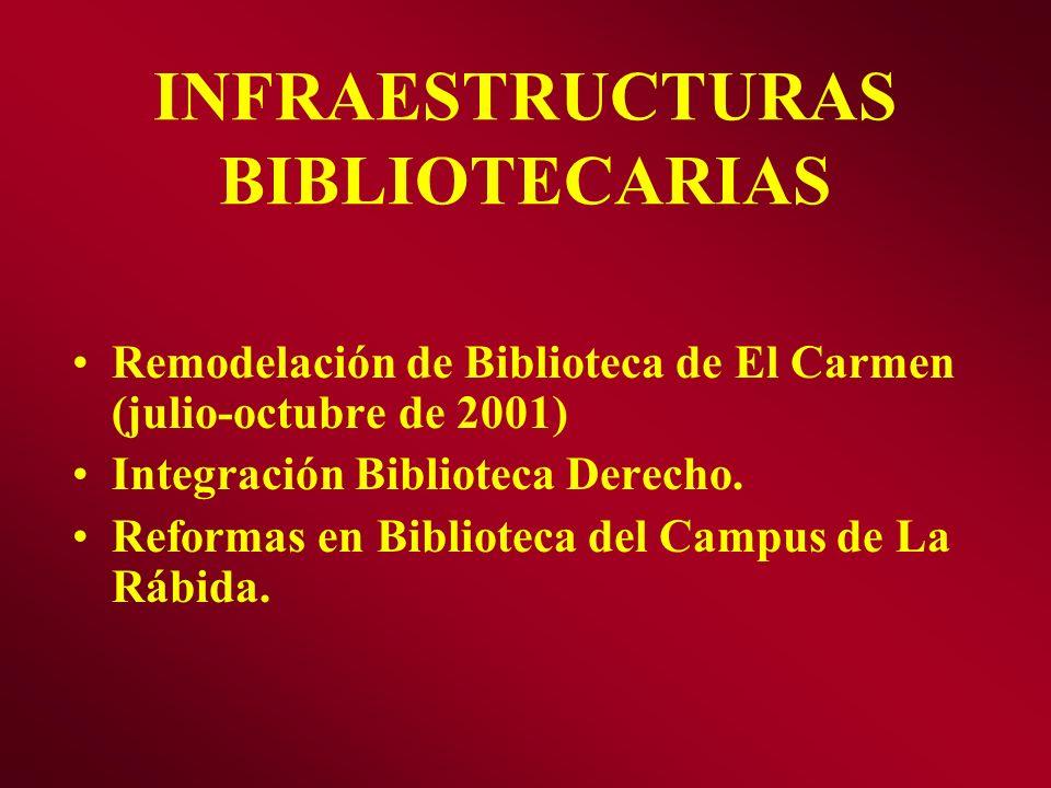 INFRAESTRUCTURAS BIBLIOTECARIAS