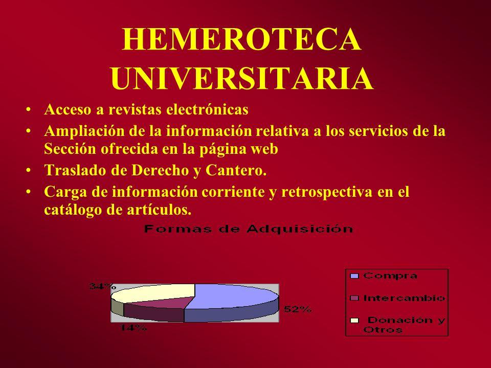 HEMEROTECA UNIVERSITARIA