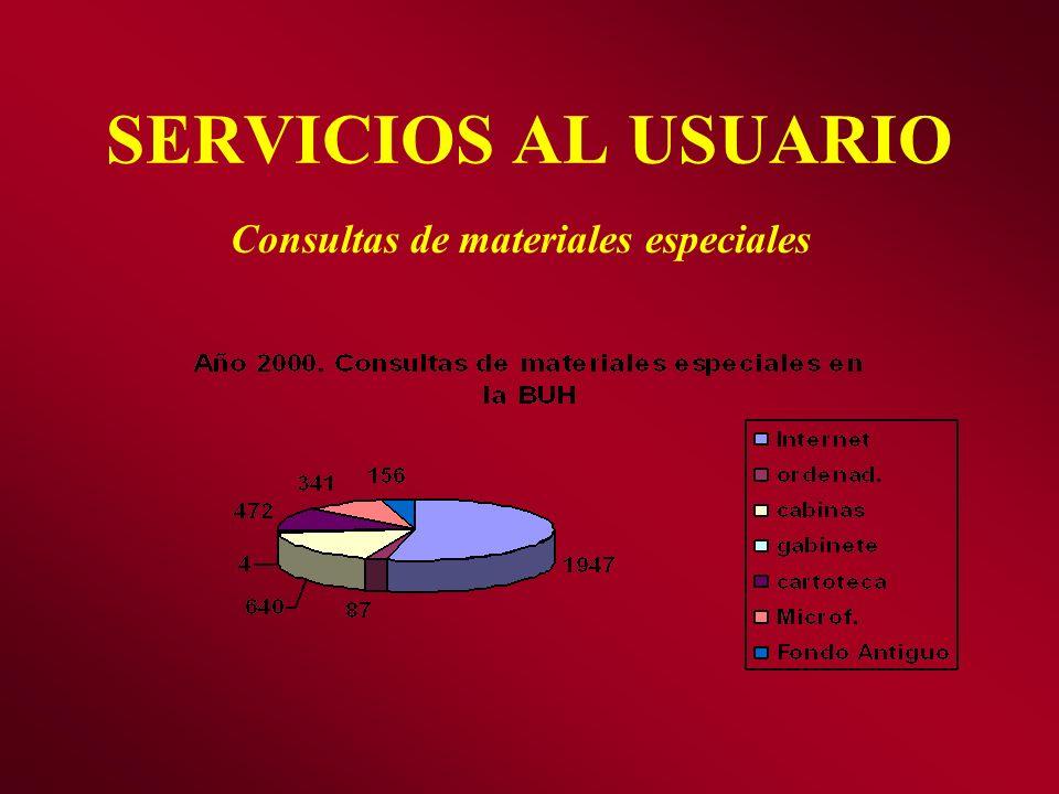 Consultas de materiales especiales