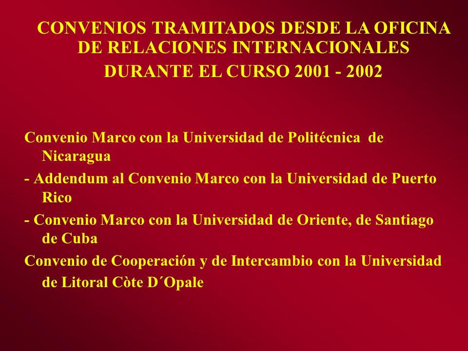CONVENIOS TRAMITADOS DESDE LA OFICINA DE RELACIONES INTERNACIONALES