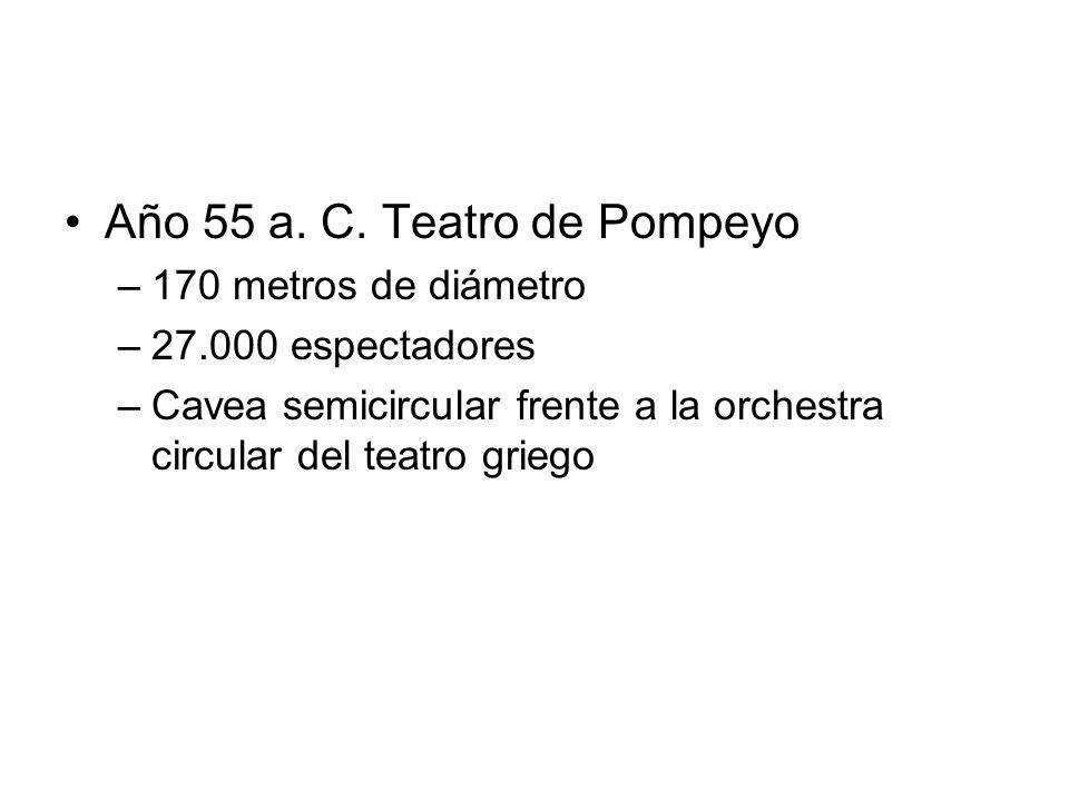 Año 55 a. C. Teatro de Pompeyo