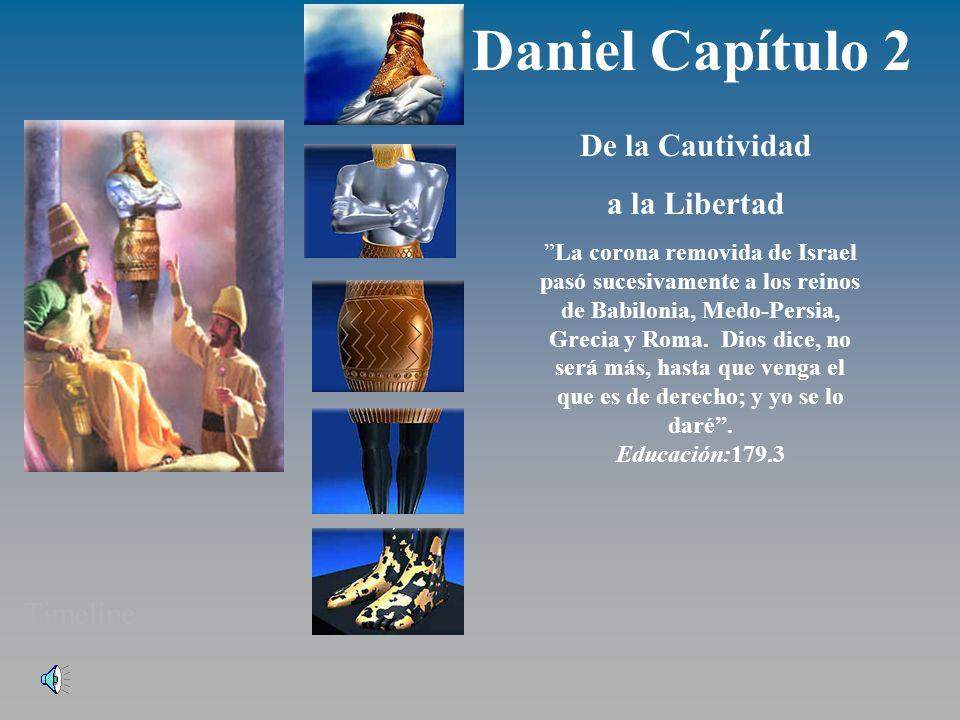 Daniel Capítulo 2 De la Cautividad a la Libertad Timeline