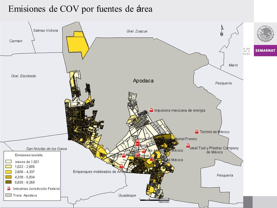 Emisiones de COV por fuentes de área