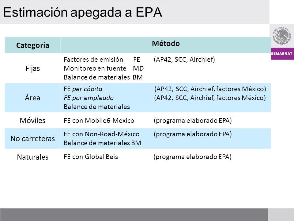 Estimación apegada a EPA