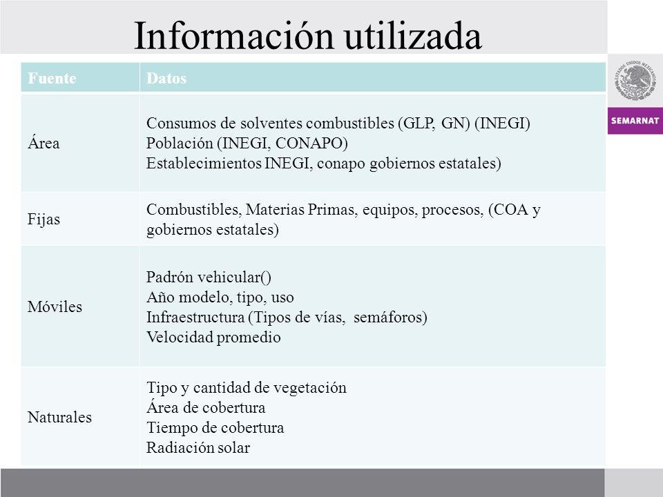 Información utilizada