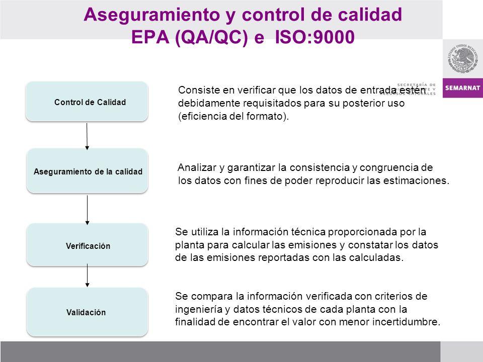 Aseguramiento y control de calidad EPA (QA/QC) e ISO:9000
