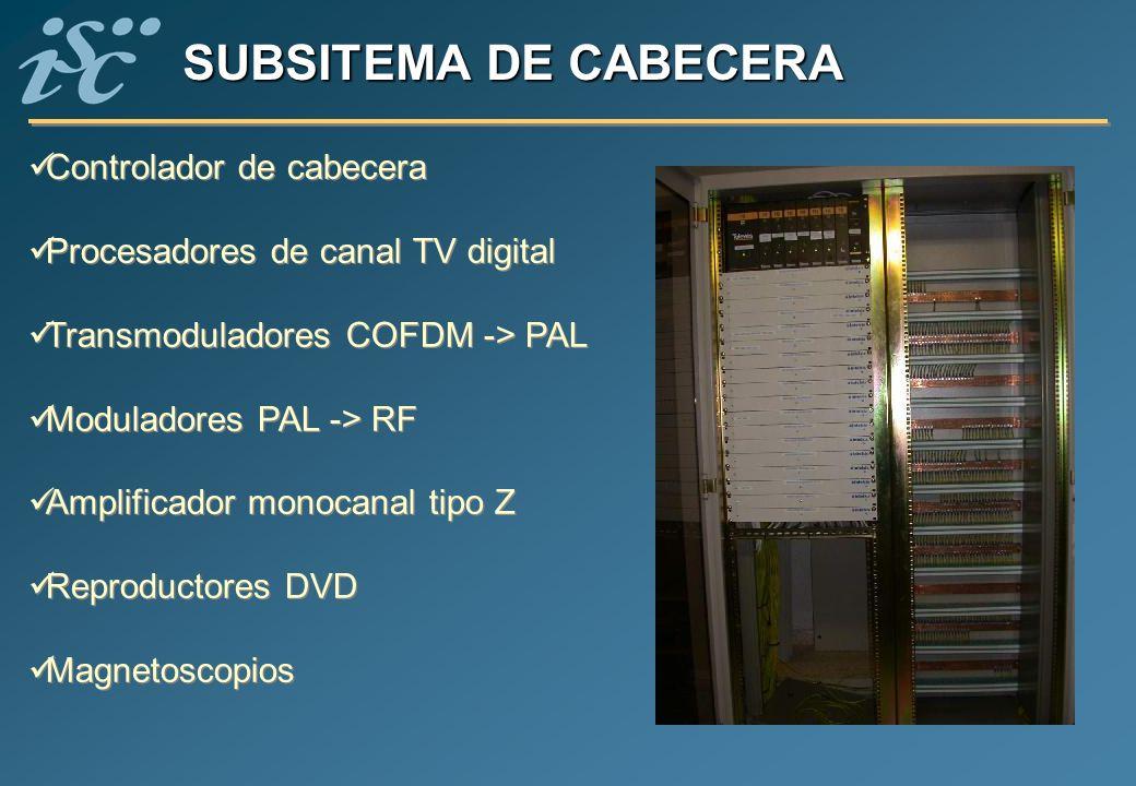 SUBSITEMA DE CABECERA Controlador de cabecera