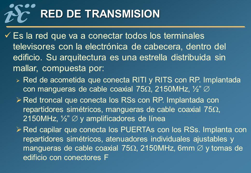 RED DE TRANSMISION