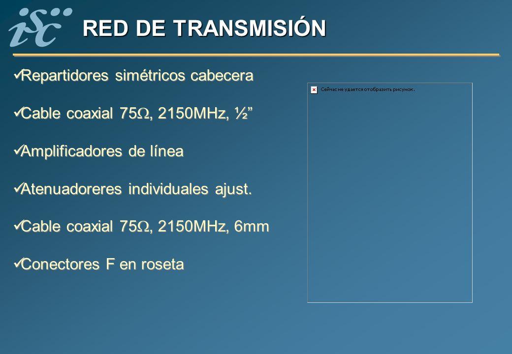 RED DE TRANSMISIÓN Repartidores simétricos cabecera