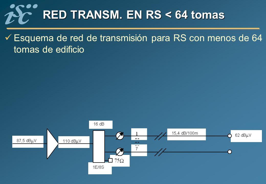 RED TRANSM. EN RS < 64 tomas