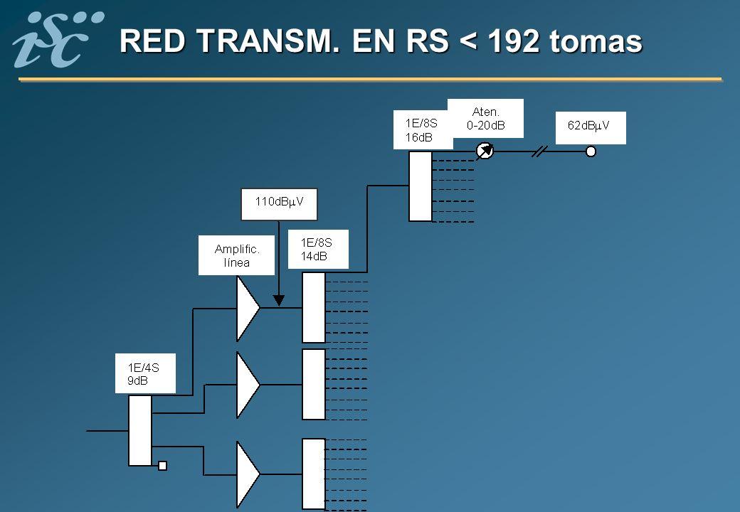 RED TRANSM. EN RS < 192 tomas