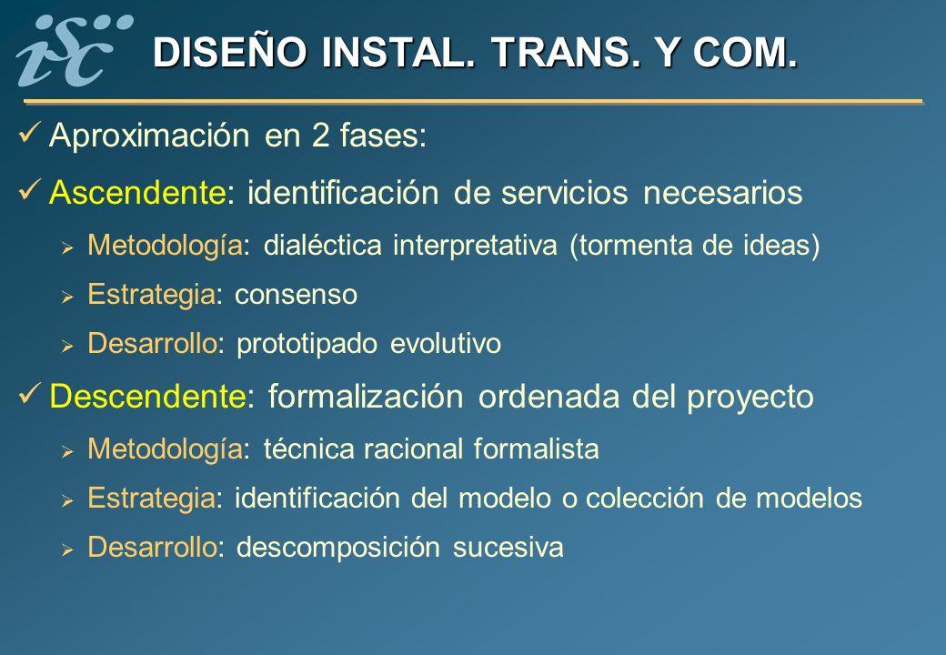 DISEÑO INSTAL. TRANS. Y COM.