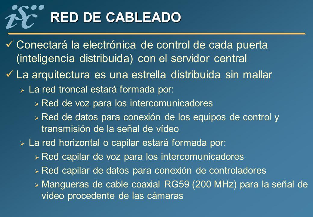 RED DE CABLEADO Conectará la electrónica de control de cada puerta (inteligencia distribuida) con el servidor central.