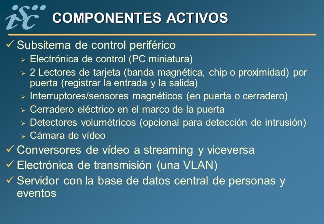 COMPONENTES ACTIVOS Subsitema de control periférico